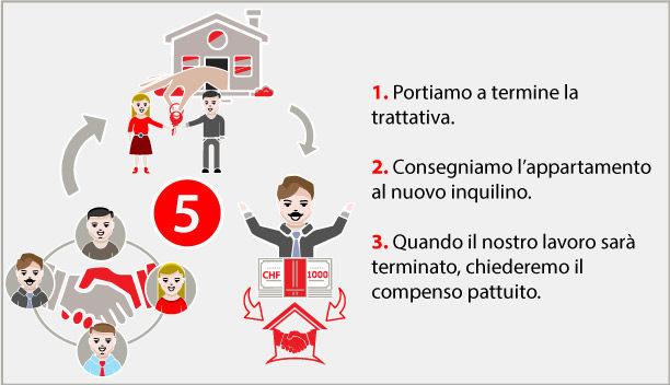 Infografica_5